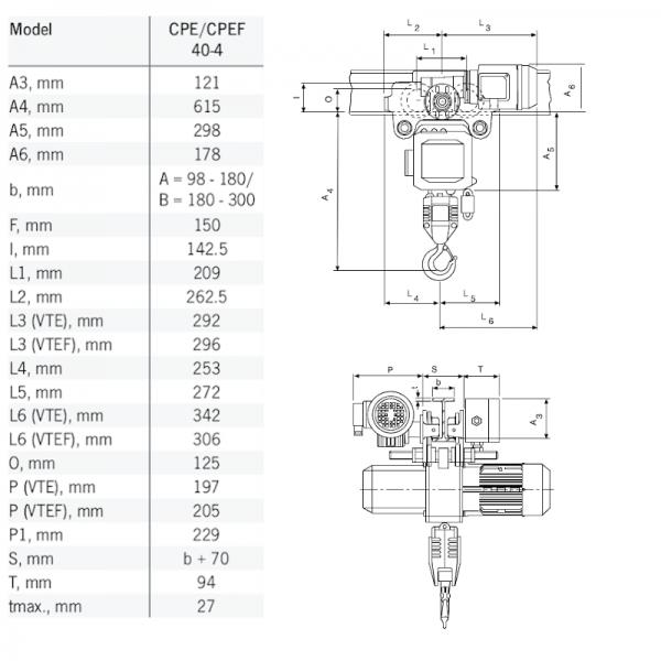 Yale CPEF VTEF - wciągnik łańcuchowy elektryczny