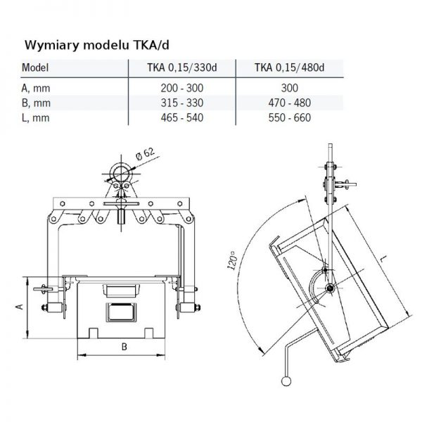 Yale Tigrip TKA 0,15/d - uchwyt transportowy