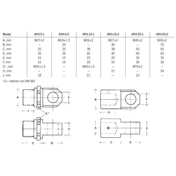 Yale AYH - akcesoria hydrauliczne