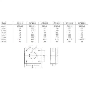 Yale AYP - akcesoria hydrauliczne