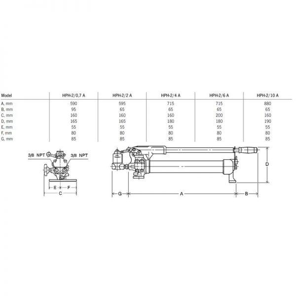 Yale HPH - pompa hydrauliczna ręczna 700 bar