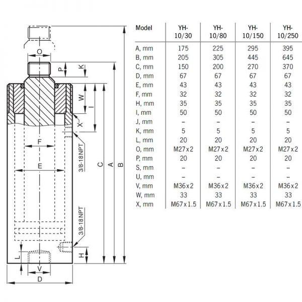 Yale YH 5-30 ton - warsztatowy siłownik hydrauliczny