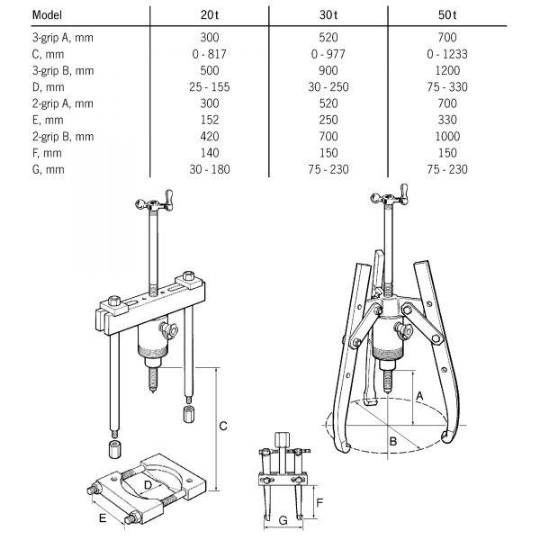 Yale YHP - ściągacz hydrauliczny