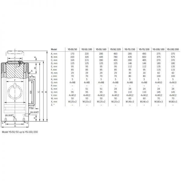 Siłownik hydrauliczny jednostronnego działania - budowa